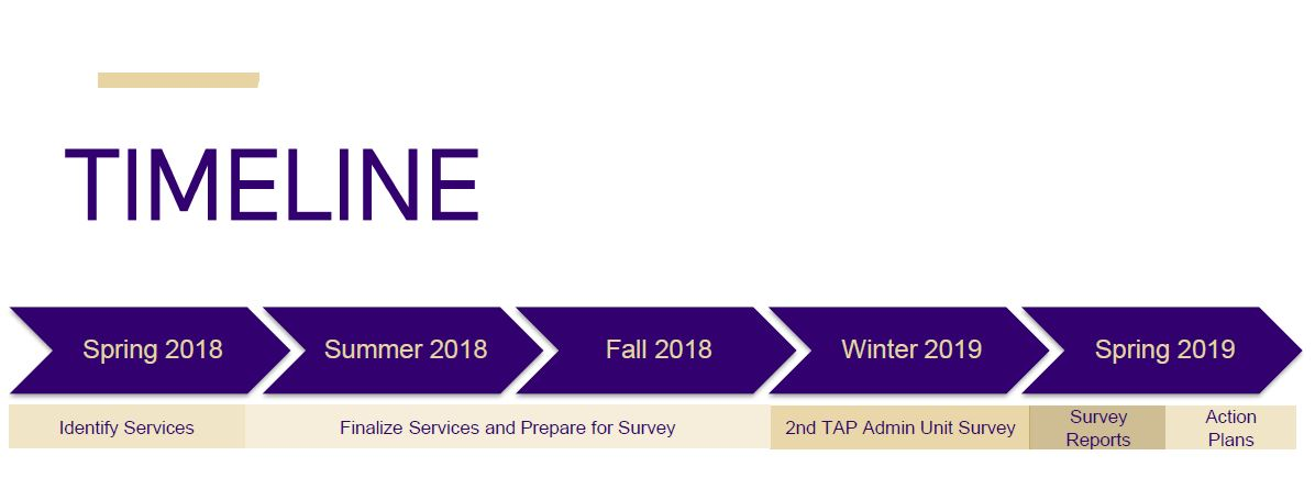 tap central administrative unit customer service survey